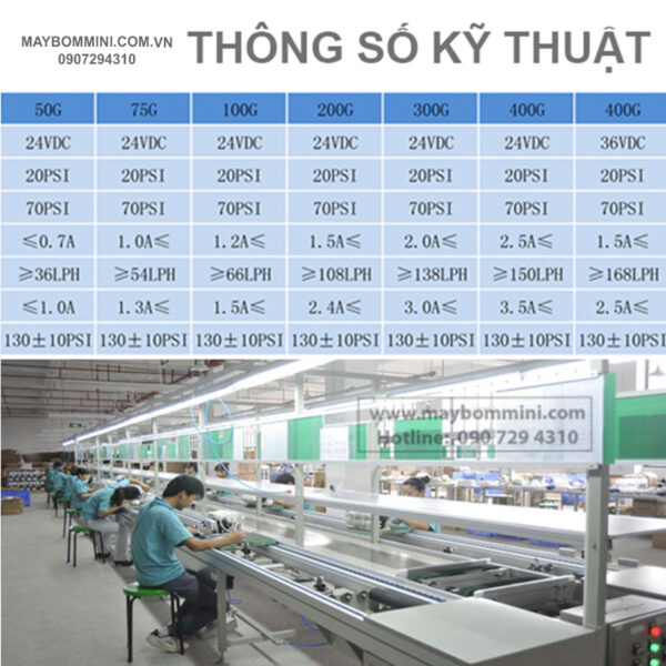 Thong So May Bom Loc Nuoc Ro 24v.jpg