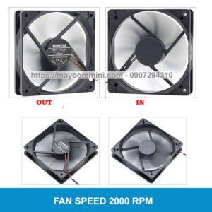 Toc Do Quat Lam Mat Fan Speed