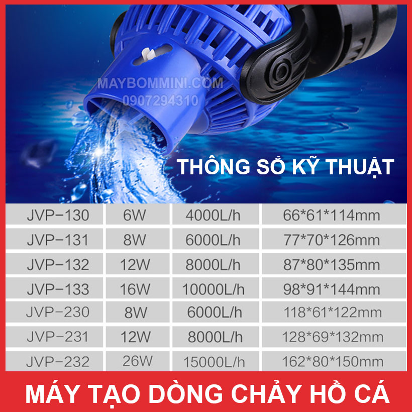 Thong So Ky Thuat May Tao Dong Chay