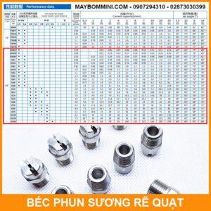 Bang Thong So Ky Thuat Bec Re Quat 65 Do