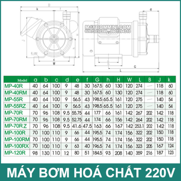 Kich Thuoc May Bom Hoa Chat